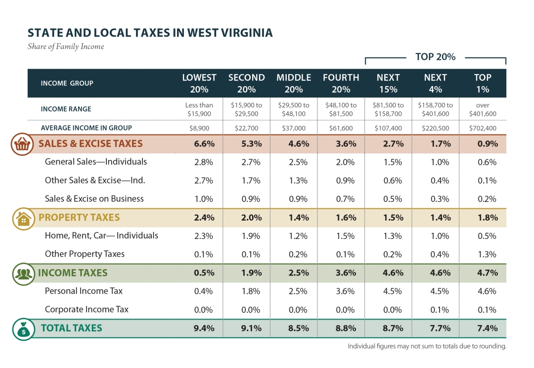 West-Virginia-table.jpg